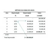 estudo de vida útil para depreciação em sp Parque do Carmo
