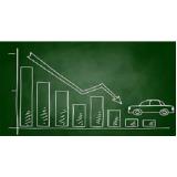 estudos de vida útil econômica Vila Formosa