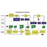 onde encontrar empresa de gestão patrimonial empresarial Ferraz de Vasconcelos
